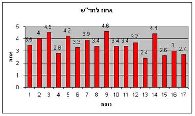 hadash1-17